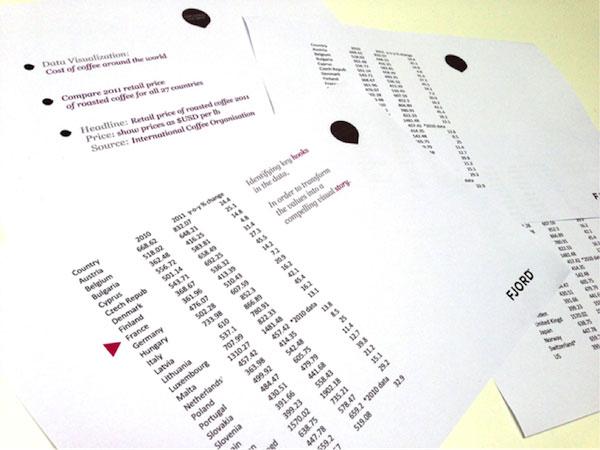 分析师必备的用数据讲故事的五个步骤