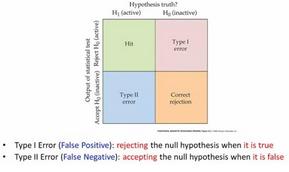 差异表达与聚类分析