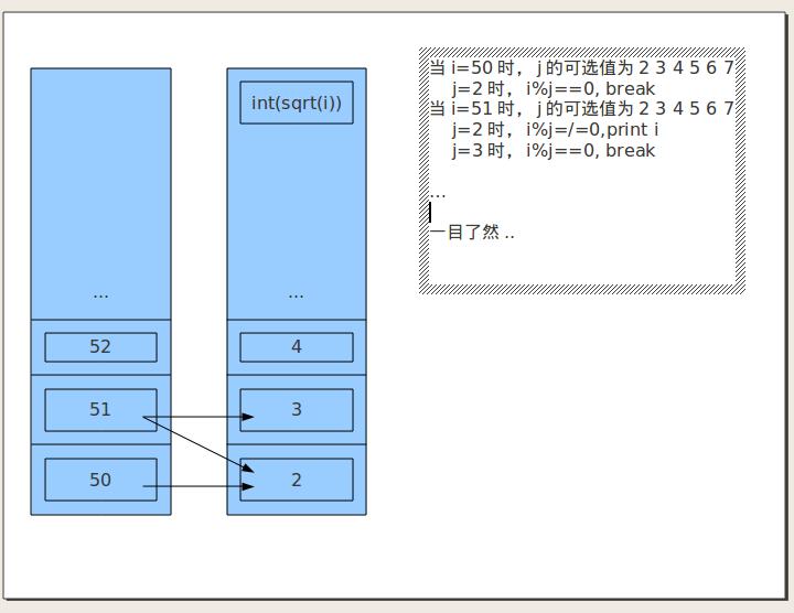 Python中for循环控制语句用法实例