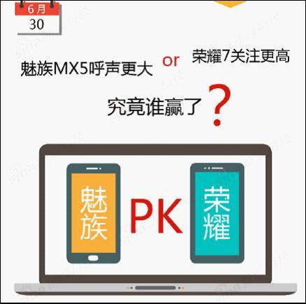 大数据:魅族MX5华为荣耀7谁更受欢迎_数据分析师考试