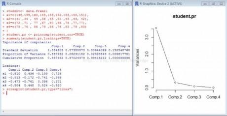 R语言与数据分析:主成分分析