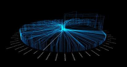 大数据分析技术 你知道多少-大数据,分析方式