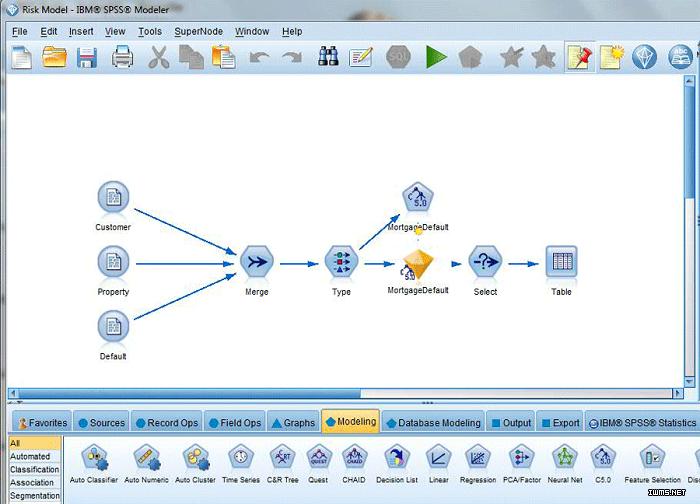 将SPSS分析技术应用于大数据