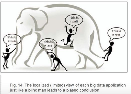 大数据挖掘关键技术及其应用