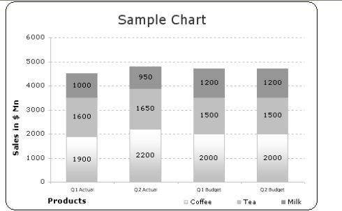 Excel并列累计柱形图的作法