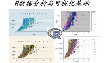 用R做一个灵活的时间序列数据可视化工具