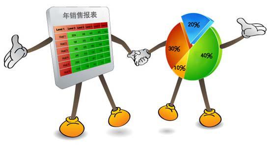 数据分析、数据挖掘、BI及分析型CRM的区别与联系