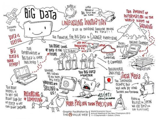 都说大数据可以预测,那么它的界限在哪里