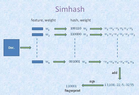 python实现simhash算法实例