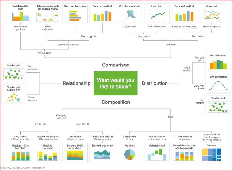 利用Python代码实现数据可视化的5种方法详解
