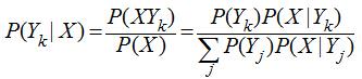 数据挖掘系列朴素贝叶斯分类算法原理与实践