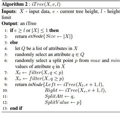 异常检测算法--Isolation Forest