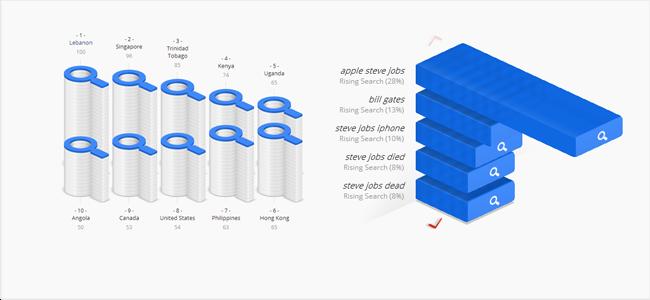 数据可视化6步法