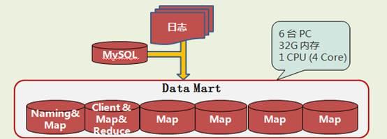 电信级数据流量与监控系统部署案例分享