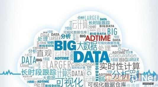 大数据分析软件包含哪些技术?