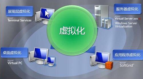 未来数据中心快速发展的保障