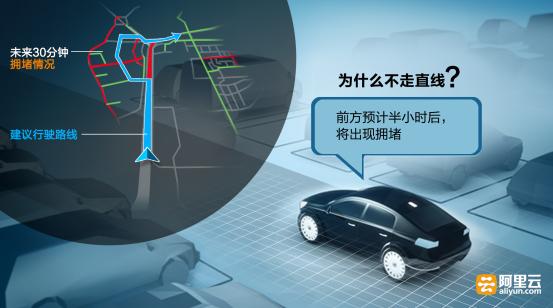大数据改变中国交通浙江用阿里云看未来