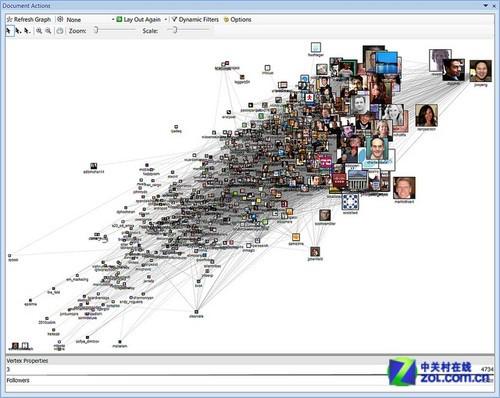 眼观六路 大数据分析帮助打击网络犯罪