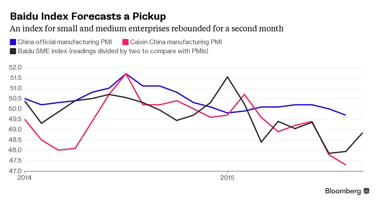 阿里百度大数据显示中国经济日渐稳定